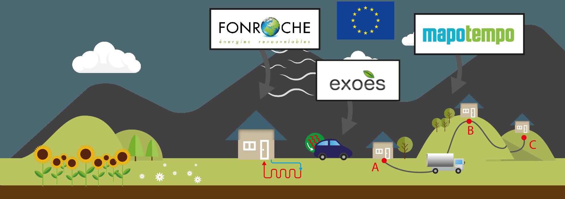 Énergies vertes : ADI accompagne 3 entreprises dans leurs projets européens