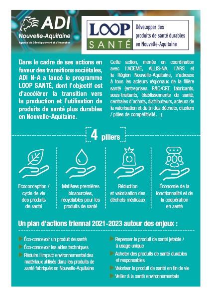 Programme LOOP Santé : Développer des produits de santé durables en Nouvelle-Aquitaine
